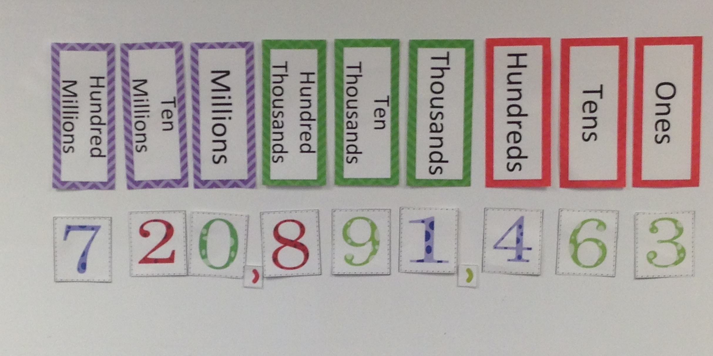 inspiration for education place value cards